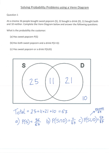Probability With Venn Diagrams Resources Tes