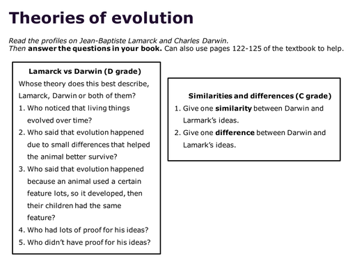 AQA-B1-7-Evolution by WonderCaliban - Teaching Resources - Tes