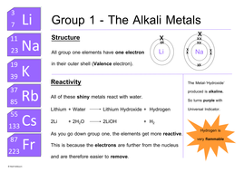group one elements n holbourn1pdf - Periodic Table Name Of Group 1