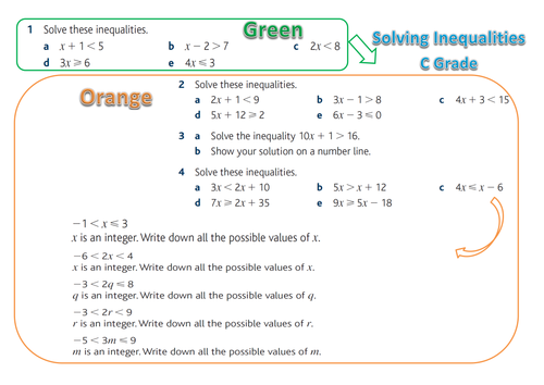 Inequalities drawing on a line and solving by bballard – Solving Inequalities Worksheet