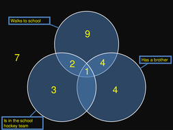 Reading interpreting venn diagram by nneilw teaching resources reading interpreting venn diagram ccuart Image collections