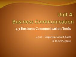 Edexcel GCSE Unit 4_Topic 3 Business Communication