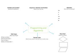 Programming-and-Algoritms.docx
