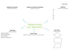 GCSE Computing OCR Revision