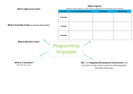 Programming-Languages.docx