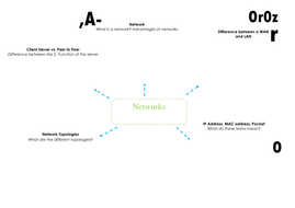 Networks.docx