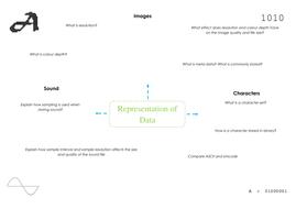 Binary-Revision-2.docx