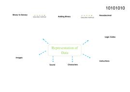 Binary-Revision.docx