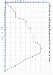 Tour De France 2014 Distance Time Graph activity