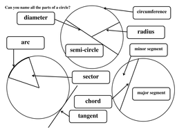 Label Parts of a Circle answers.docx