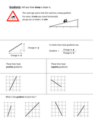 Fact Family Addition And Subtraction Worksheets Pdf Gradients By Skillsheets  Teaching Resources  Tes Colour By Numbers Worksheet Word with Pompeii Worksheets Pdf Worksheet Gradients Pdf  Dilations Worksheet 8th Grade Excel
