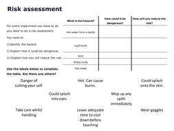 AQA-P1-1.1-Risk assessment.pptx