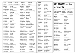 hobbies and sport in french by anyholland teaching resources. Black Bedroom Furniture Sets. Home Design Ideas