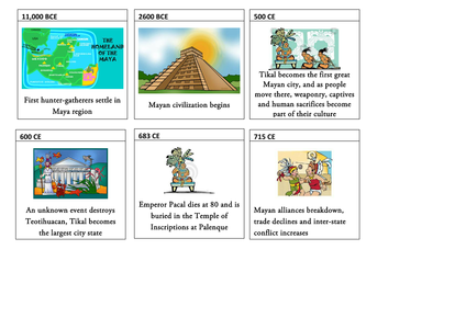 Mayan Culture Timeline images