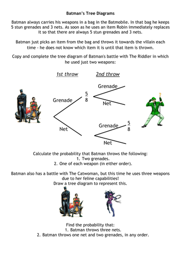 Batman and ironman tree diagrams by alutwyche teaching resources tes ccuart Choice Image