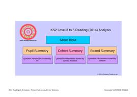 2014 Reading KS2 SATs L3_5 Analysis