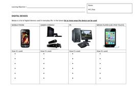 Edexcel GCSE ICT - Using Devices
