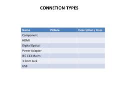 Edexcel GCSE ICT - Home Entertainment Systems