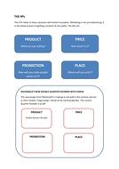 Edexcel GCSE Unit 3 - What is Marketing?