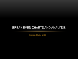 Break Even Charts and Analysis.pptx
