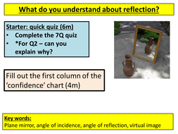 reflection.ppt