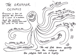 THE GRAMMAR OCTOPUS: THE JOBS WORDS DO