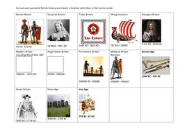 British history timeline ordering by rachelwelch teaching british history timeline ordering ibookread