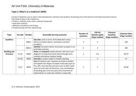 OCR-B-F334-Specification points.docx
