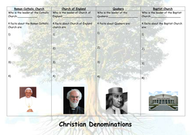 Denominations worksheet.docx