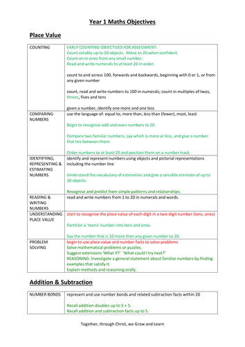 different modes of communication essay