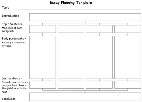 essay structure plan