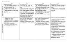 New Maths Curriculum