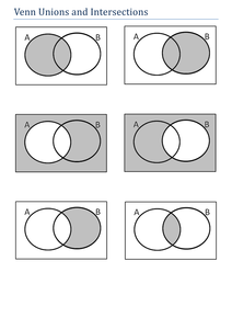 venn diagrams igcse activities by tristanjones uk. Black Bedroom Furniture Sets. Home Design Ideas