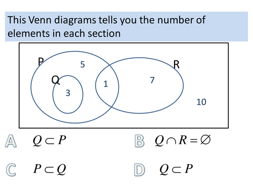 Venn Diagrams Igcse Activities By Tristanjones Teaching Resources