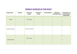 Energy sources of the body by hannahfarmer17 - Teaching Resources - Tes