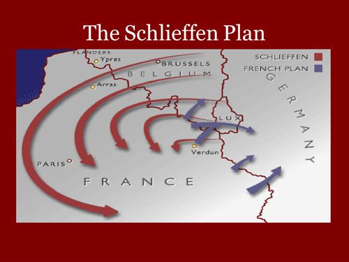 Schlieffen Plan By Cdobrowo Teaching Resources Tes