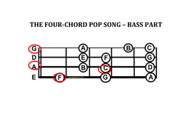 The Four Chord Song_Guitar, Piano, Bass and Vocals