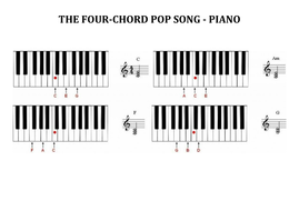 THE FOUR CHORD POP SONG_PIANO.docx