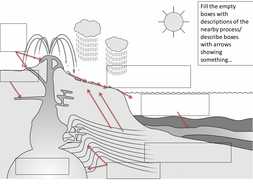 C15 rock cycle 2 by wjbroad teaching resources tes c15 rock cycle 2 ccuart Choice Image