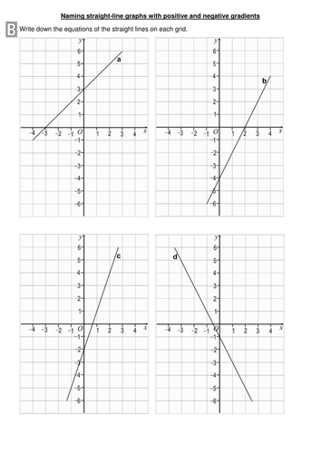 Worksheet Y Mx B Worksheet ymxc by mariomonte40 teaching resources tes 03c naming straight line graphs with positive or negative gradients worksheet