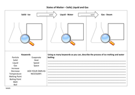 states of matter worksheet particle model by lewistull - Teaching ...
