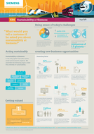 Sustainability - Sustainability at Siemens Fact sheet.pdf