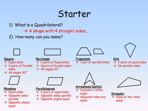 Properties of Q...
