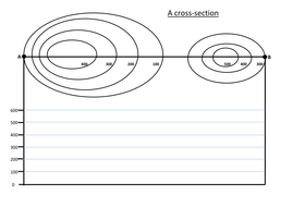 Contours by PhoebeMurfin - Teaching Resources - Tes