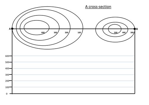 drawing contour lines worksheet mmosguides. Black Bedroom Furniture Sets. Home Design Ideas