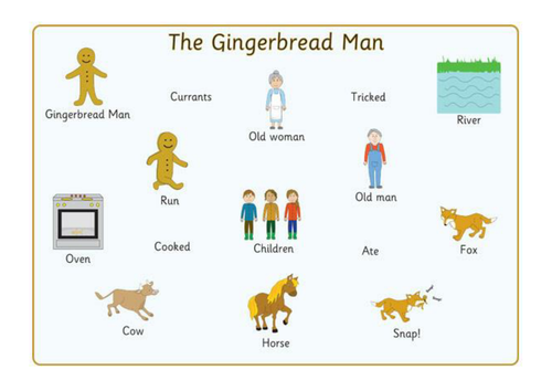 gingerbread man story map template - gingerbread man eal topic by jemmastory teaching