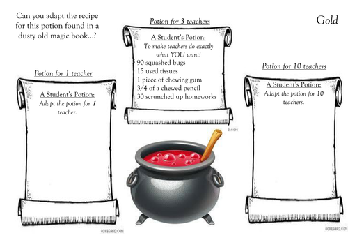 Harry Potter Ratios scaling potion recipes by CaptainLoui – Harry Potter Worksheets