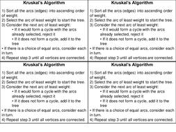 D1 Algorithms on Networks Lessons - Edexcel