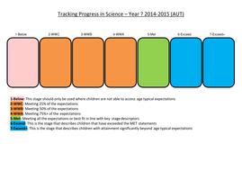 Tracking Progress in Science.docx
