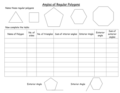 Interior And Exterior Angles Of Polygons By Clairelogan100 Uk Teaching Resources Tes